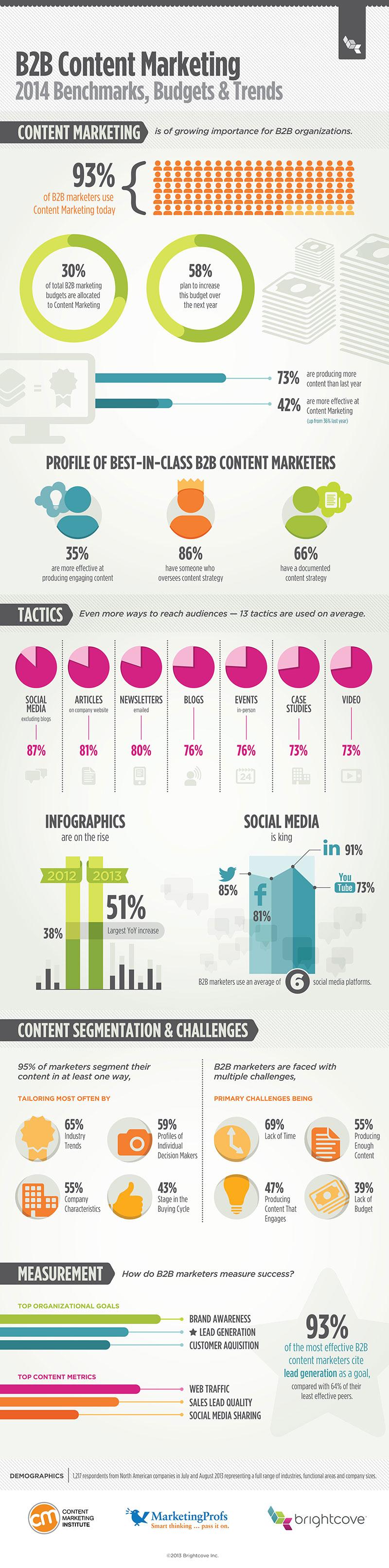 cmi-infographic