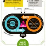 Scale Your Content Marketing Strategy