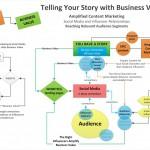 Influencer Marketing for Content ROI