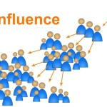 The Impact of Connected Consumers in Influencer Marketing