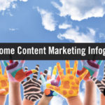 Boost Your Content Marketing Strategy with these 10 Infographics