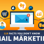 Marketing News: Email Marketing Facts & Snap Publisher Tool