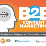 2018 B2B Content Marketing Report: CMI & MarketingProfs