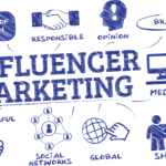 Lead Generation with Influencer Marketing