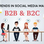 Infographic – Latest Trends In Social Media Marketing B2B & B2C