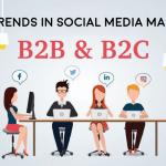 Infographic – Latest Trends In Social Media Marketing B2B & B2C