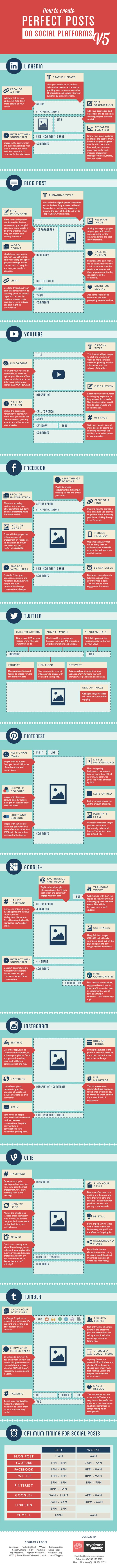 perfect post infographic
